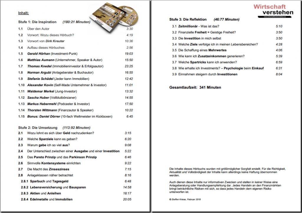 Inhaltsverzeichnis Hörbuch 22Erfolgsgeheimnissen auf der Spur22
